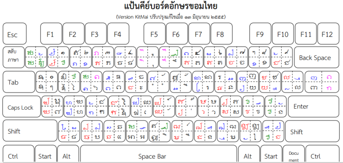 keyboard layout khomthai